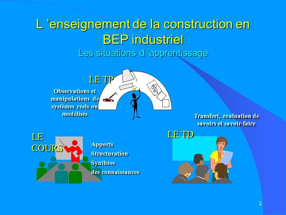 1 L enseignement de la construction en BEP industriel Compétences à acquérir savoirs associés Stratégie et plan de formation à construire Démarches et scénarios à opérationnaliser Organisation et équipement des espaces à prévoir