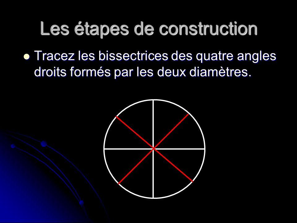 Les étapes de construction Tracez les bissectrices des quatre angles droits formés par les deux diamètres. Tracez les bissectrices des quatre angles d