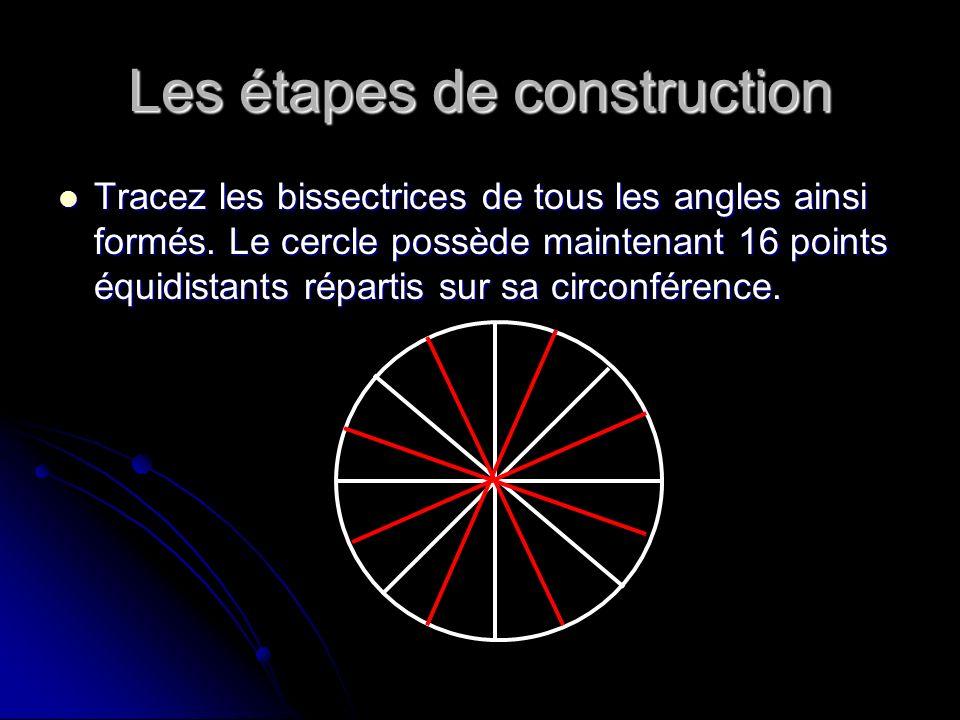 Les étapes de construction Tracez les bissectrices de tous les angles ainsi formés. Le cercle possède maintenant 16 points équidistants répartis sur s