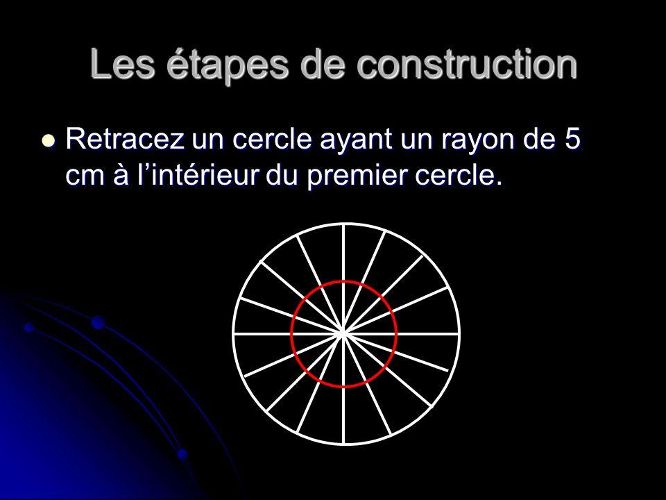 Les étapes de construction Retracez un cercle ayant un rayon de 5 cm à lintérieur du premier cercle. Retracez un cercle ayant un rayon de 5 cm à linté