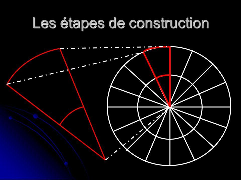 Les étapes de construction