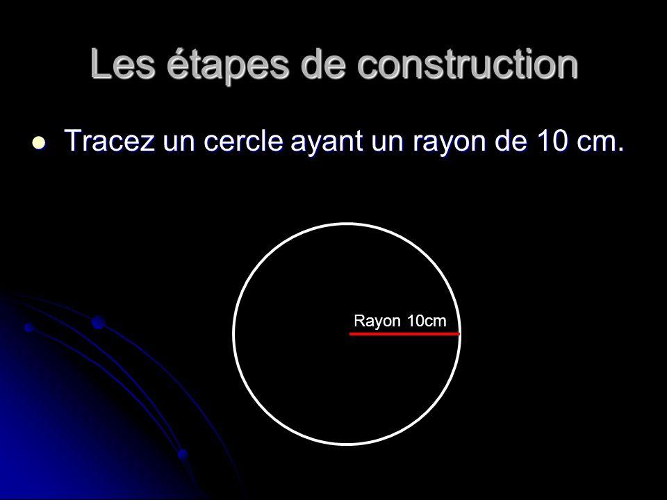 Les étapes de construction Tracez un cercle ayant un rayon de 10 cm. Tracez un cercle ayant un rayon de 10 cm. Rayon 10cm