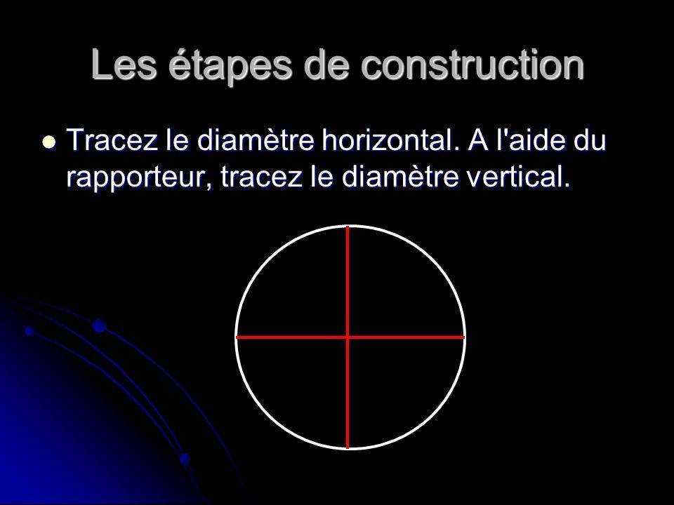 Les étapes de construction Tracez le diamètre horizontal. A l'aide du rapporteur, tracez le diamètre vertical. Tracez le diamètre horizontal. A l'aide