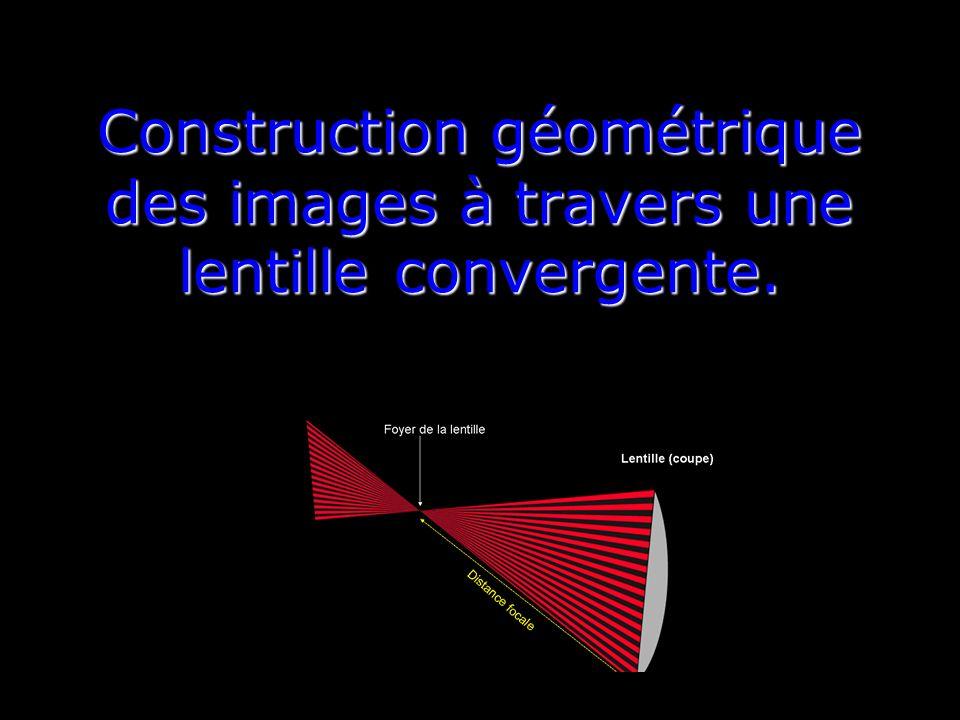 Construction géométrique des images à travers une lentille convergente.