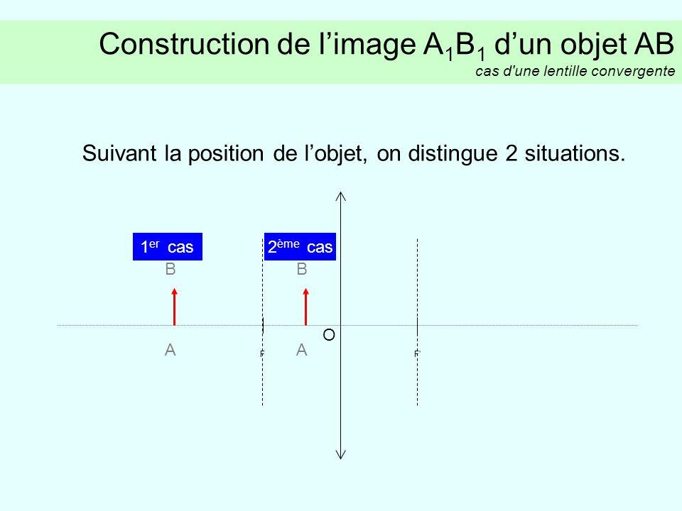 Suivant la position de lobjet, on distingue 2 situations.