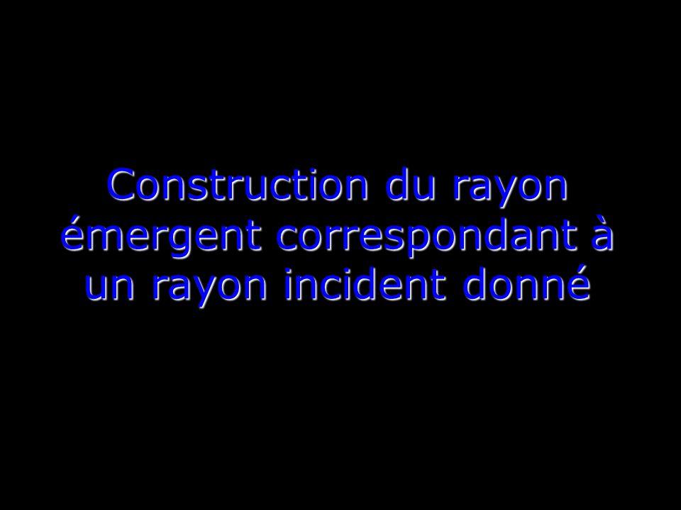 Cas dune lentille convergente F F O Tracer le rayon parallèle au rayon incident passant par le centre optique.