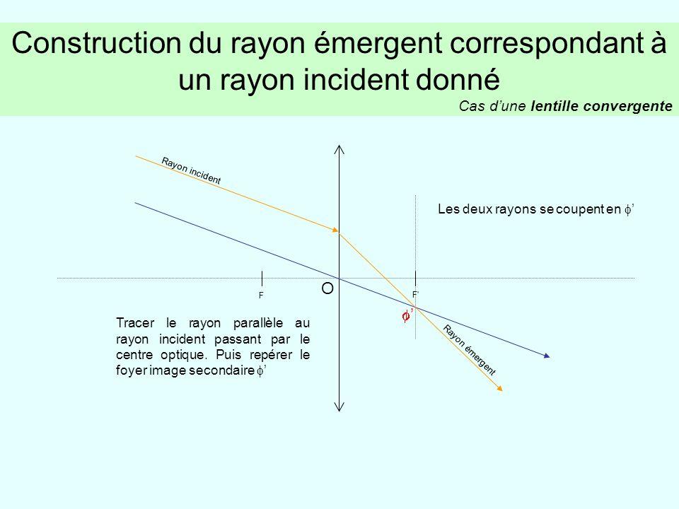 Construction du rayon incident correspondant à un rayon émergent donné