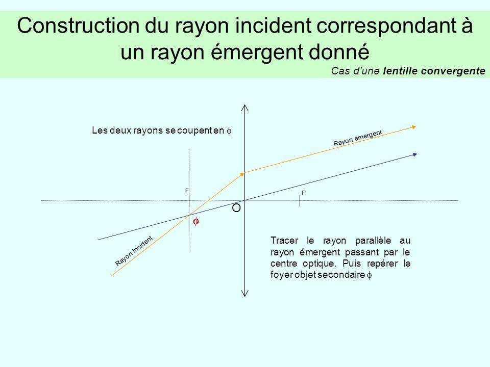 Cas dune lentille convergente F F O Tracer le rayon parallèle au rayon émergent passant par le centre optique.