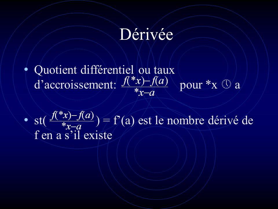 Limites Limite de f(x) pour x tendant vers a : st( f(*x) ) pour *x a Propriétés évidentes grâce à la partie standard