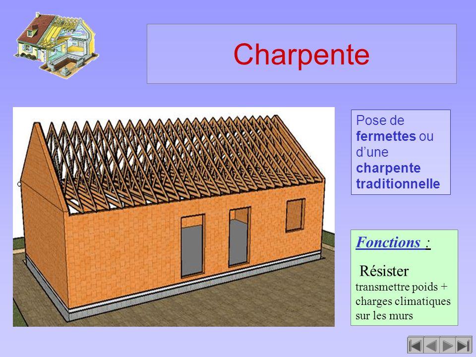 Charpente Fonctions : Résister transmettre poids + charges climatiques sur les murs Pose de fermettes ou dune charpente traditionnelle