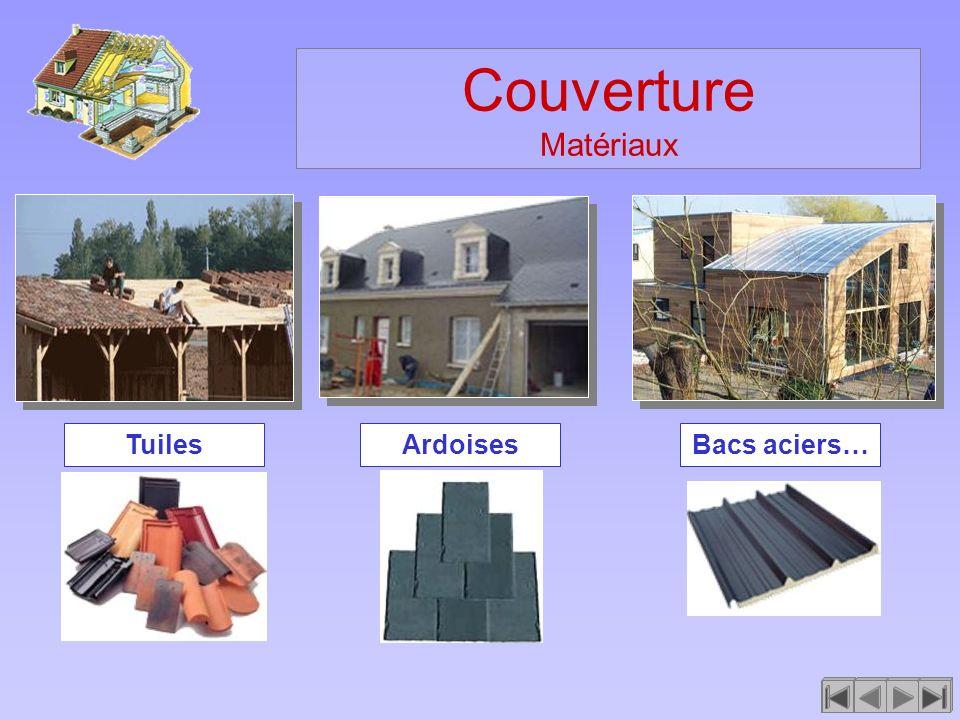 Couverture Matériaux Bacs aciers…TuilesArdoises