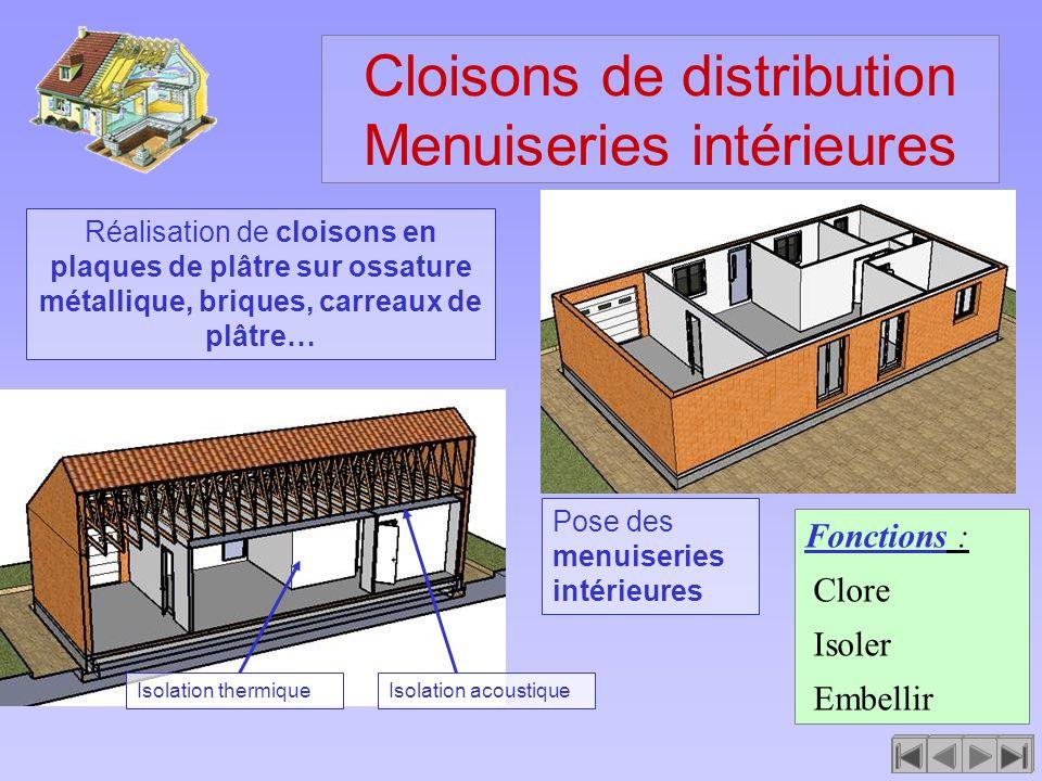 Cloisons de distribution Menuiseries intérieures Fonctions : Clore Isoler Embellir Réalisation de cloisons en plaques de plâtre sur ossature métalliqu