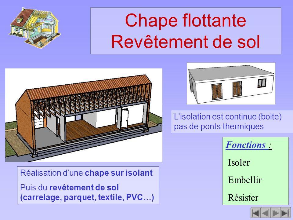 Chape flottante Revêtement de sol Fonctions : Isoler Embellir Résister Réalisation dune chape sur isolant Puis du revêtement de sol (carrelage, parque