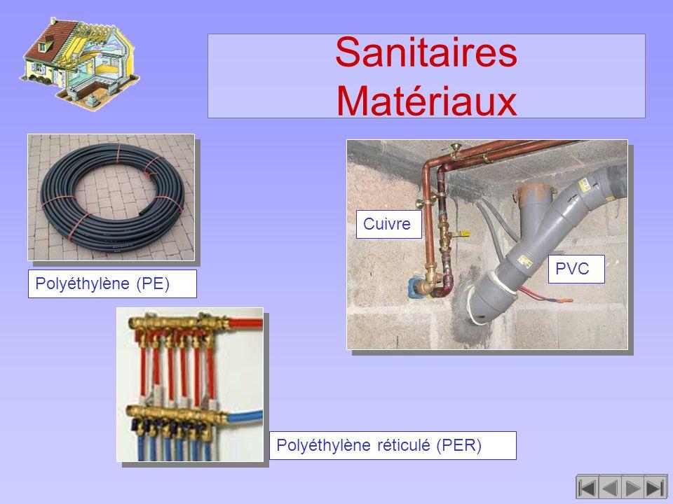 Sanitaires Matériaux Polyéthylène (PE) Polyéthylène réticulé (PER) PVC Cuivre