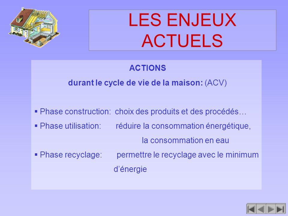 LES ENJEUX ACTUELS ACTIONS durant le cycle de vie de la maison: (ACV) Phase construction: choix des produits et des procédés… Phase utilisation: rédui