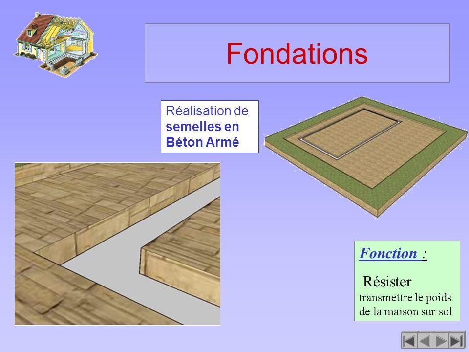 Fondations Fonction : Résister transmettre le poids de la maison sur sol Réalisation de semelles en Béton Armé