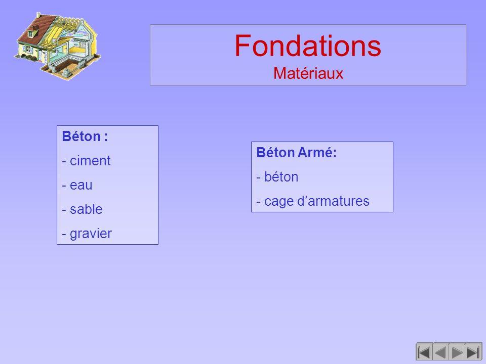 Fondations Matériaux Béton : - ciment - eau - sable - gravier Béton Armé: - béton - cage darmatures
