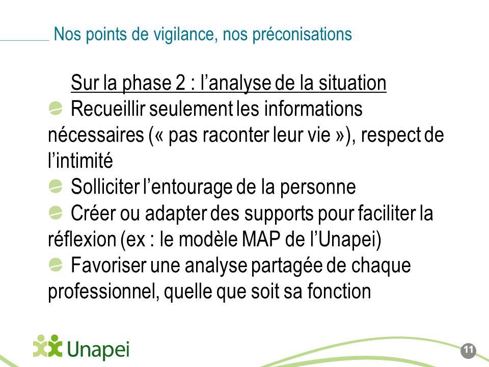 Sur la phase 2 : lanalyse de la situation Recueillir seulement les informations nécessaires (« pas raconter leur vie »), respect de lintimité Sollicit