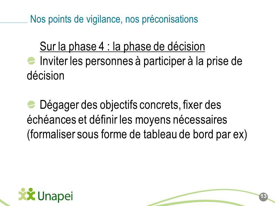 Sur la phase 4 : la phase de décision Inviter les personnes à participer à la prise de décision Dégager des objectifs concrets, fixer des échéances et