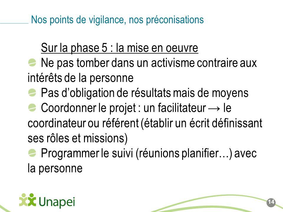 Sur la phase 5 : la mise en oeuvre Ne pas tomber dans un activisme contraire aux intérêts de la personne Pas dobligation de résultats mais de moyens C