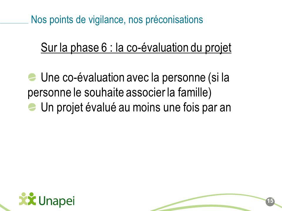 Sur la phase 6 : la co-évaluation du projet Une co-évaluation avec la personne (si la personne le souhaite associer la famille) Un projet évalué au mo