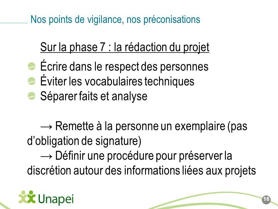 Sur la phase 7 : la rédaction du projet Écrire dans le respect des personnes Éviter les vocabulaires techniques Séparer faits et analyse Remette à la