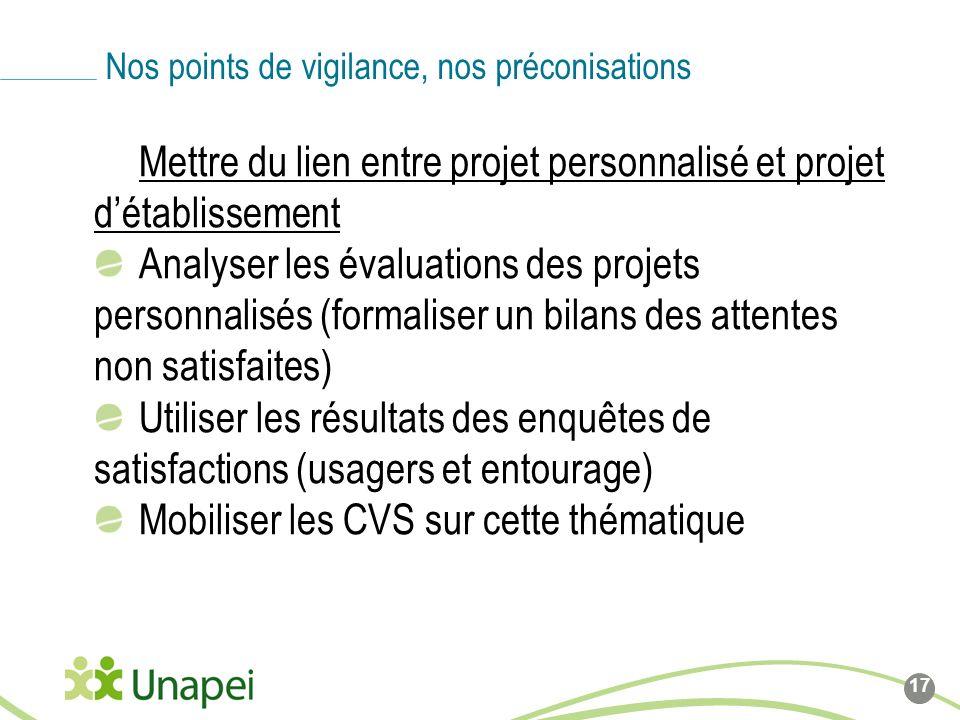 Mettre du lien entre projet personnalisé et projet détablissement Analyser les évaluations des projets personnalisés (formaliser un bilans des attente