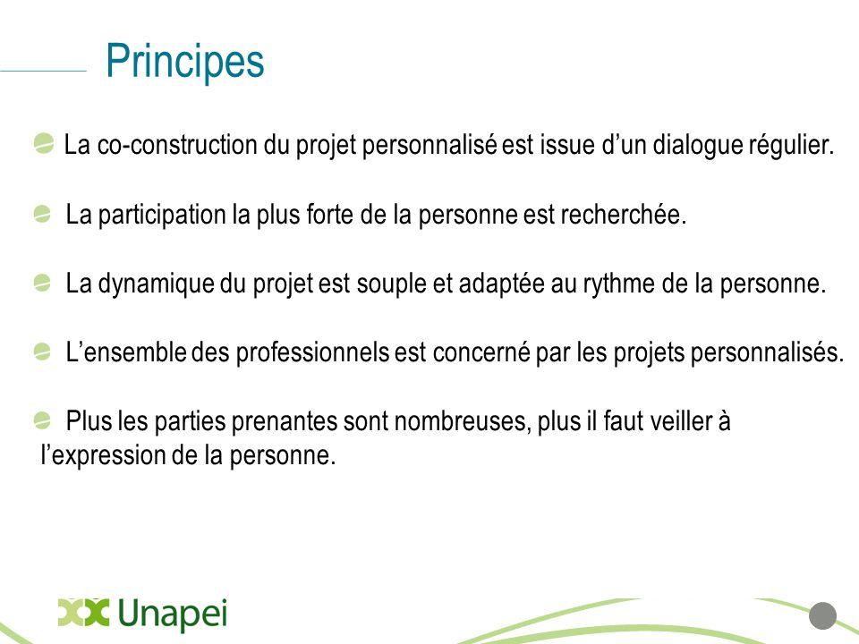 Principes La co-construction du projet personnalisé est issue dun dialogue régulier. La participation la plus forte de la personne est recherchée. La