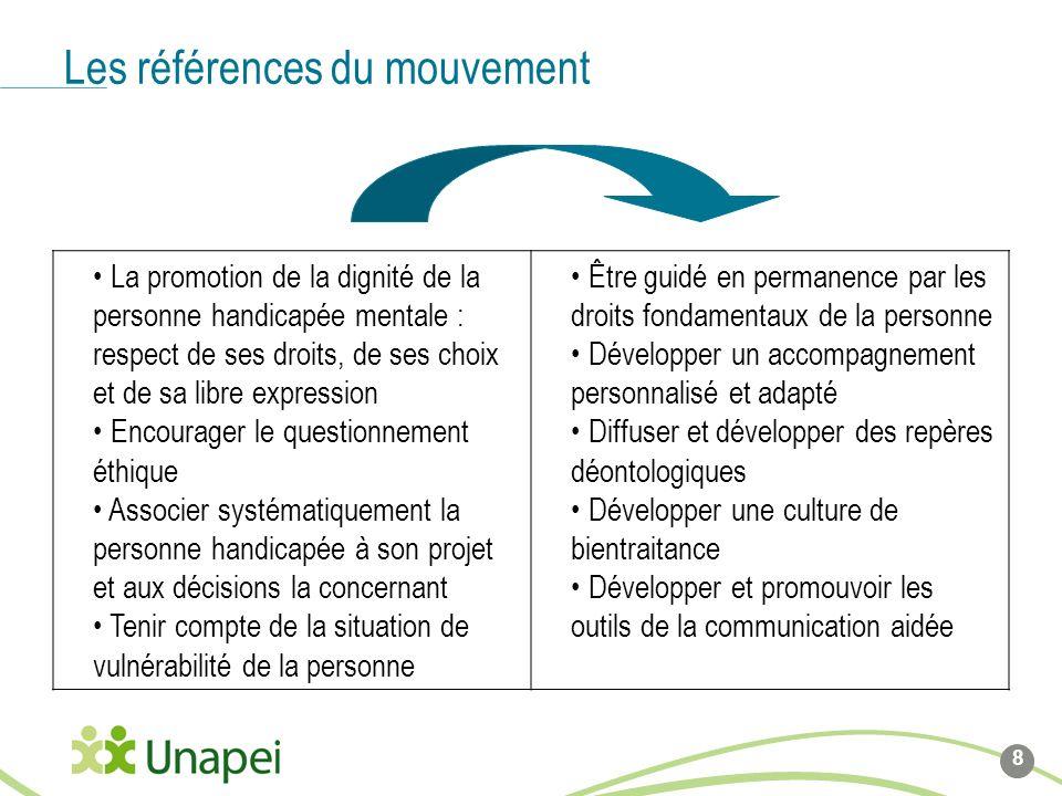 Les références du mouvement 8 La promotion de la dignité de la personne handicapée mentale : respect de ses droits, de ses choix et de sa libre expres