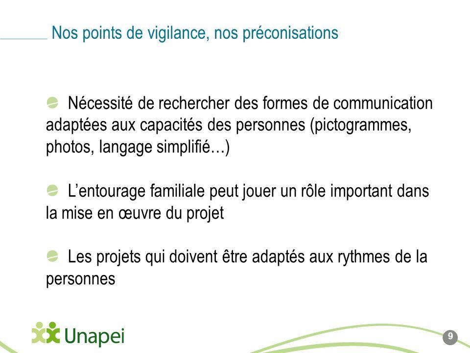 Nécessité de rechercher des formes de communication adaptées aux capacités des personnes (pictogrammes, photos, langage simplifié…) Lentourage familia