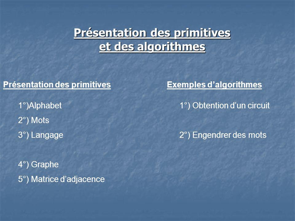Présentation des primitives et des algorithmes 1°)Alphabet 2°) Mots 3°) Langage 4°) Graphe 5°) Matrice dadjacence Présentation des primitivesExemples