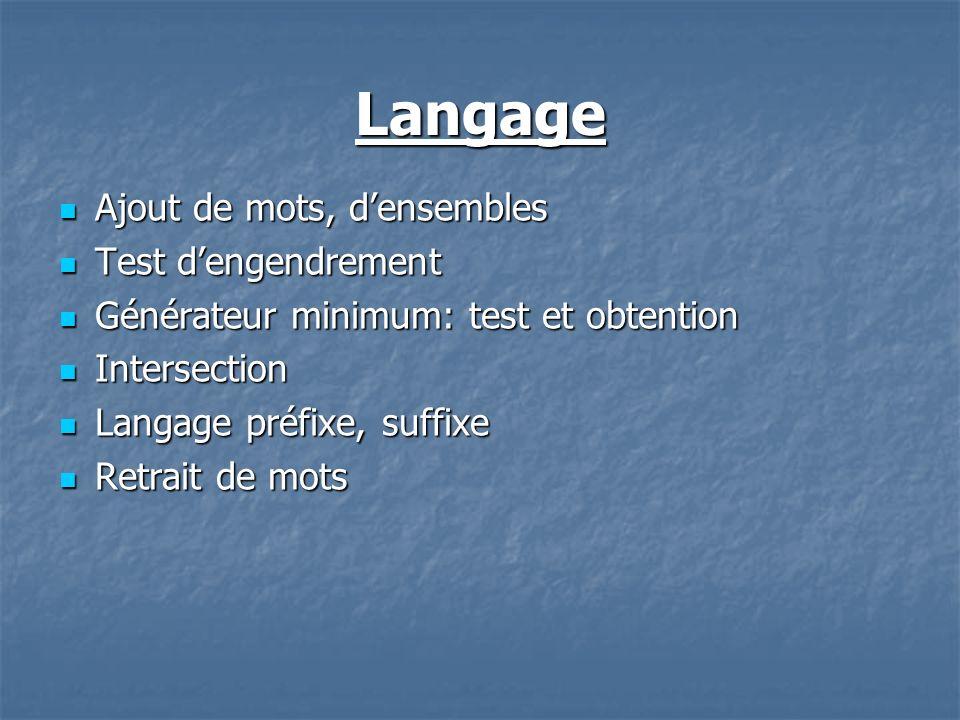 Langage Ajout de mots, densembles Ajout de mots, densembles Test dengendrement Test dengendrement Générateur minimum: test et obtention Générateur minimum: test et obtention Intersection Intersection Langage préfixe, suffixe Langage préfixe, suffixe Retrait de mots Retrait de mots