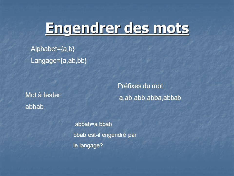 Engendrer des mots Alphabet={a,b} Langage={a,ab,bb} Mot à tester: abbab Préfixes du mot: a,ab,abb,abba,abbab abbab=a.bbab bbab est-il engendré par le langage