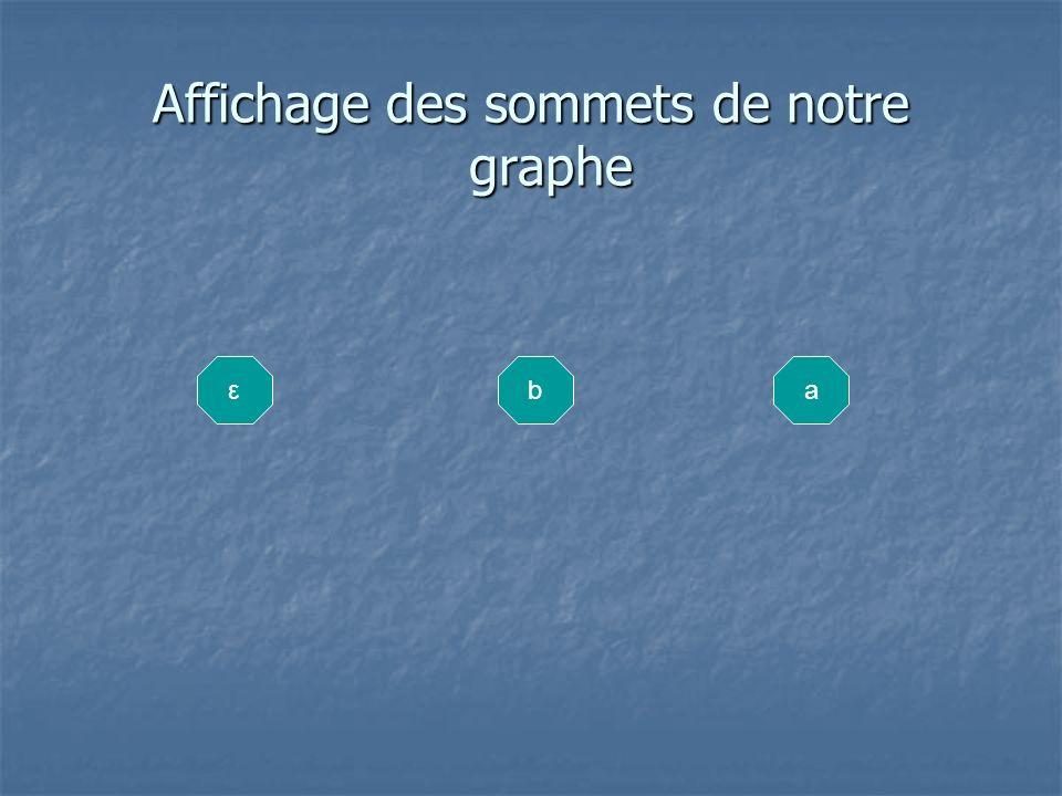 Affichage des sommets de notre graphe εba