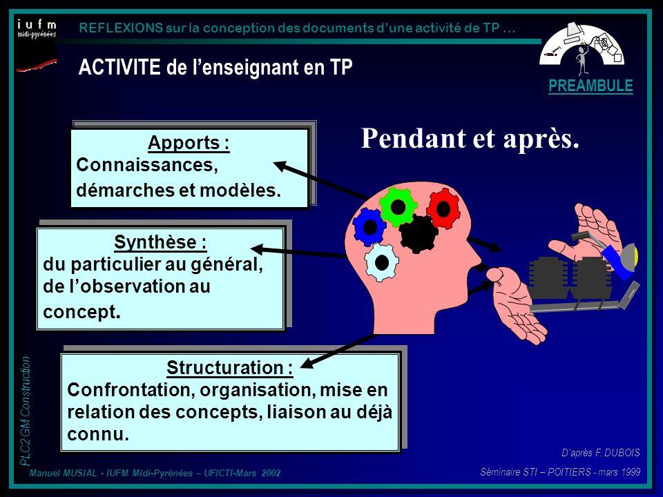 REFLEXIONS sur la conception des documents dune activité de TP … PLC2 GM Construction Manuel MUSIAL - IUFM Midi-Pyrénées – UFICTI-Mars 2002 ACTIVITES de lélève en TP Daprès F.