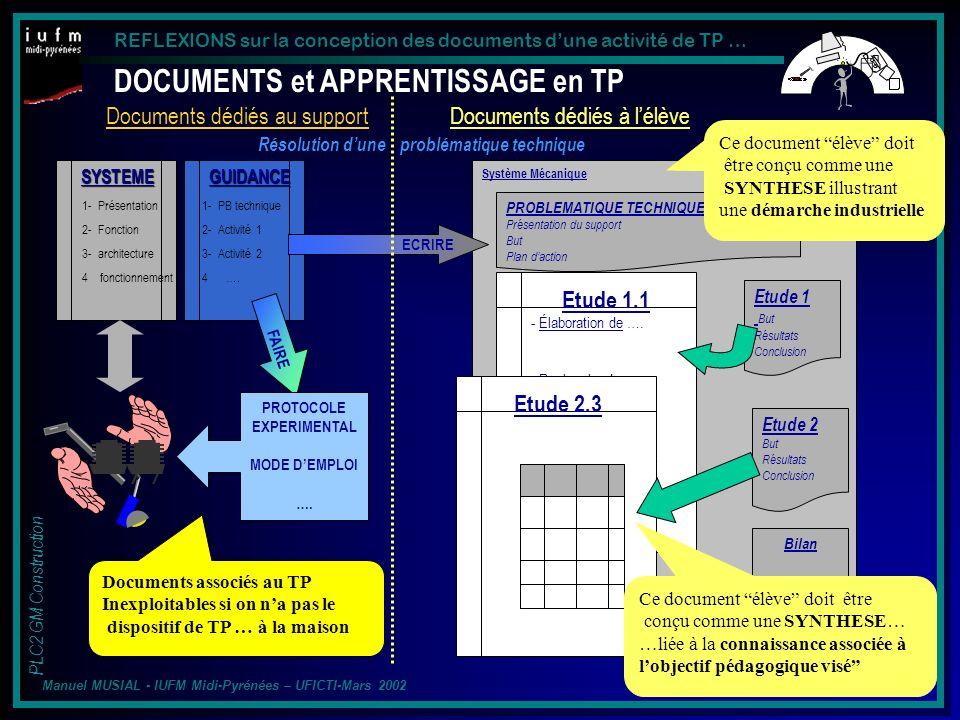 REFLEXIONS sur la conception des documents dune activité de TP … PLC2 GM Construction Manuel MUSIAL - IUFM Midi-Pyrénées – UFICTI-Mars 2002 ACTIVITE DE TP : DEFINIR les DOCUMENTS DAPPRENTISSAGE « ELEVE »