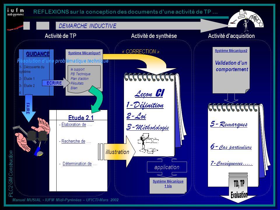 REFLEXIONS sur la conception des documents dune activité de TP … PLC2 GM Construction Manuel MUSIAL - IUFM Midi-Pyrénées – UFICTI-Mars 2002 5-Remarques 6-Cas particuliers 7-Conséquences…..