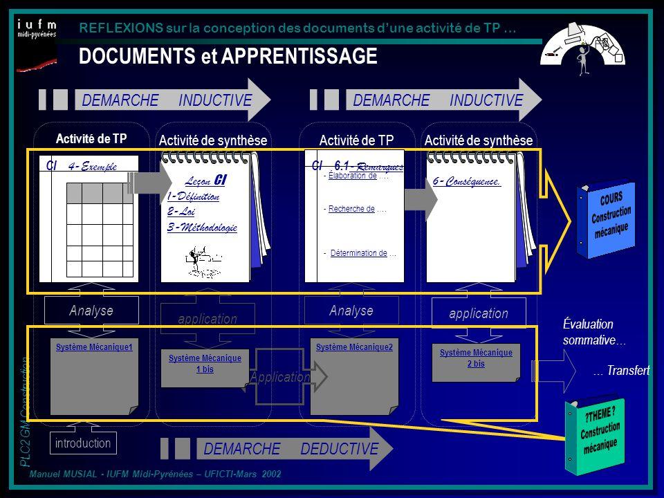 REFLEXIONS sur la conception des documents dune activité de TP … PLC2 GM Construction Manuel MUSIAL - IUFM Midi-Pyrénées – UFICTI-Mars 2002 5- Remarques 6- Cas particuliers 7-Conséquences…..