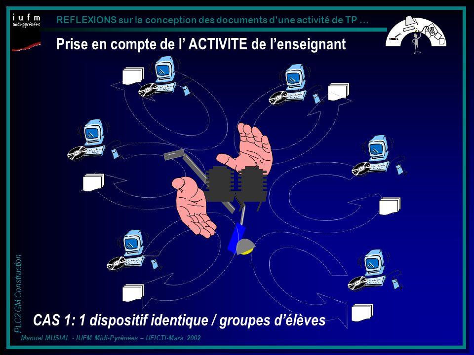 REFLEXIONS sur la conception des documents dune activité de TP … PLC2 GM Construction Manuel MUSIAL - IUFM Midi-Pyrénées – UFICTI-Mars 2002 DEROULEMENT de l ACTIVITE de TPRésolution De la ProblématiquePEDAGOGIQUE ACTIVITE ELEVE EN AUTONOMIE Résolution De la ProblématiqueTECHNIQUE Environ 2/3 durée Du TP Si lélève na pas atteint lobjectif technique lors de la séance … … il terminera à la maison … pour pouvoir suivre lactivité de synthèse ACTIVITE ELEVE EN PRESENCE DE LENSEIGNANT Remédiation immédiate ProblématiquePEDAGOGIQUE