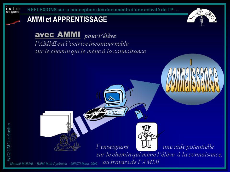REFLEXIONS sur la conception des documents dune activité de TP … PLC2 GM Construction Manuel MUSIAL - IUFM Midi-Pyrénées – UFICTI-Mars 2002 avec AMMI AMMI et APPRENTISSAGE