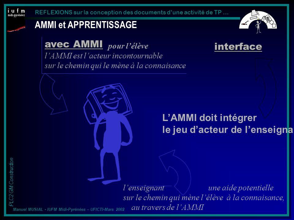 REFLEXIONS sur la conception des documents dune activité de TP … PLC2 GM Construction Manuel MUSIAL - IUFM Midi-Pyrénées – UFICTI-Mars 2002 avec AMMI pour lélève lAMMI est lactrice incontournable sur le chemin qui le mène à la connaisance lenseignant une aide potentielle sur le chemin qui mène lélève à la connaisance, au travers de lAMMI AMMI et APPRENTISSAGE