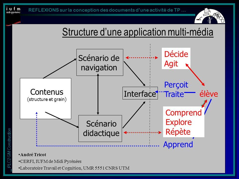 REFLEXIONS sur la conception des documents dune activité de TP … PLC2 GM Construction Manuel MUSIAL - IUFM Midi-Pyrénées – UFICTI-Mars 2002 avec AMMI pour lélève lAMMI est lacteur incontournable sur le chemin qui le mène à la connaisance LAMMI doit intégrer le jeu dacteur de lenseignantinterface lenseignant une aide potentielle sur le chemin qui mène lélève à la connaisance, au travers de lAMMI AMMI et APPRENTISSAGE