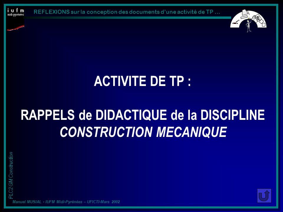 REFLEXIONS sur la conception des documents dune activité de TP … PLC2 GM Construction Manuel MUSIAL - IUFM Midi-Pyrénées – UFICTI-Mars 2002 retour suivant interface Les codes de communication Les codes suivants apparaissent lorsquune activité vous est demandée.