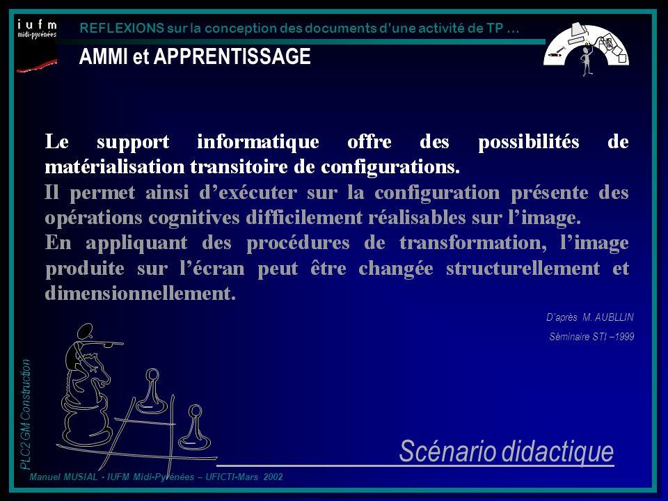 REFLEXIONS sur la conception des documents dune activité de TP … PLC2 GM Construction Manuel MUSIAL - IUFM Midi-Pyrénées – UFICTI-Mars 2002 AMMI et APPRENTISSAGE Daprès M.