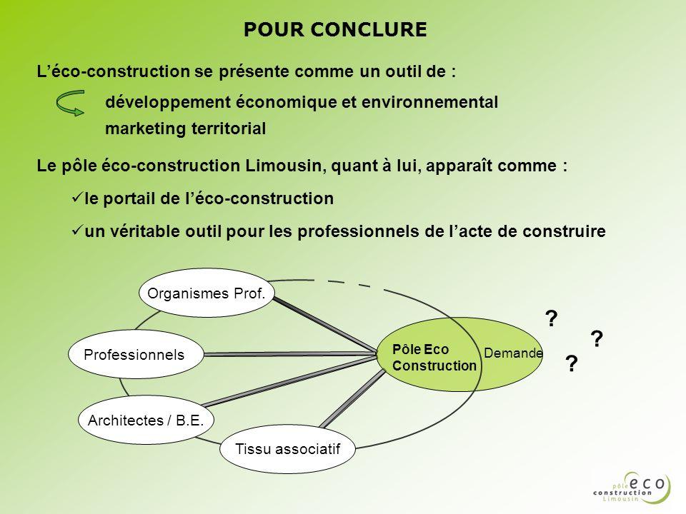 POUR CONCLURE Léco-construction se présente comme un outil de : développement économique et environnemental marketing territorial Le pôle éco-construc