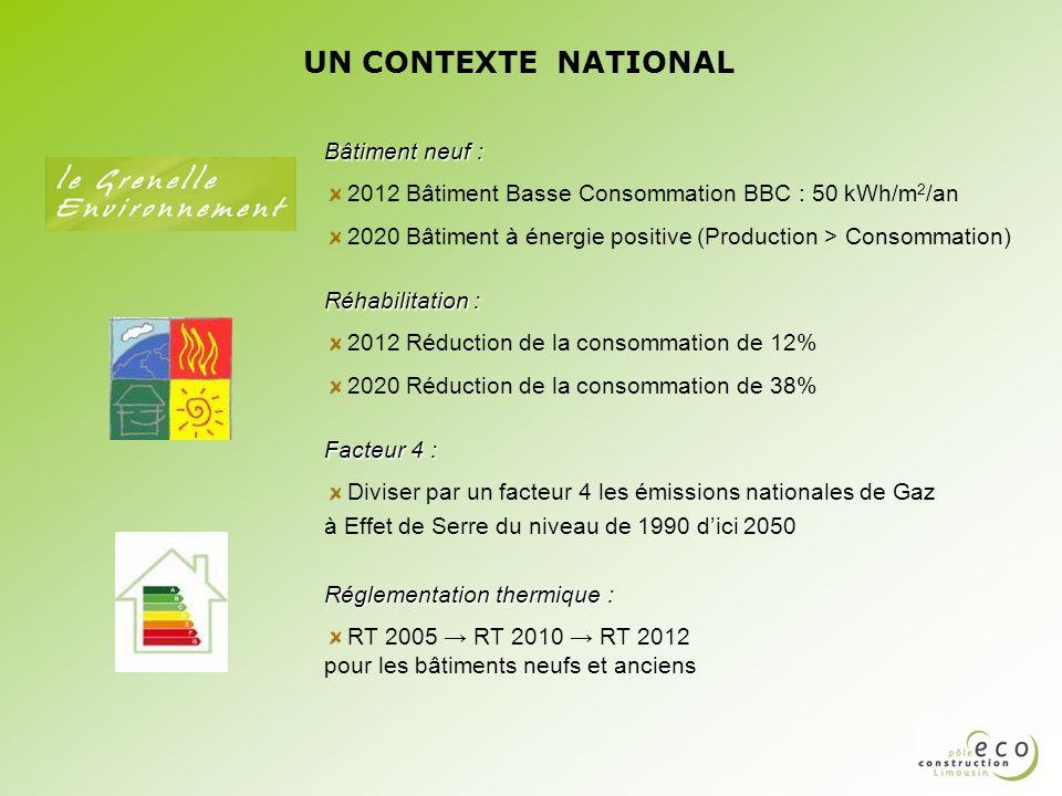 UN CONTEXTE NATIONAL Bâtiment neuf : 2012 Bâtiment Basse Consommation BBC : 50 kWh/m 2 /an 2020 Bâtiment à énergie positive (Production > Consommation