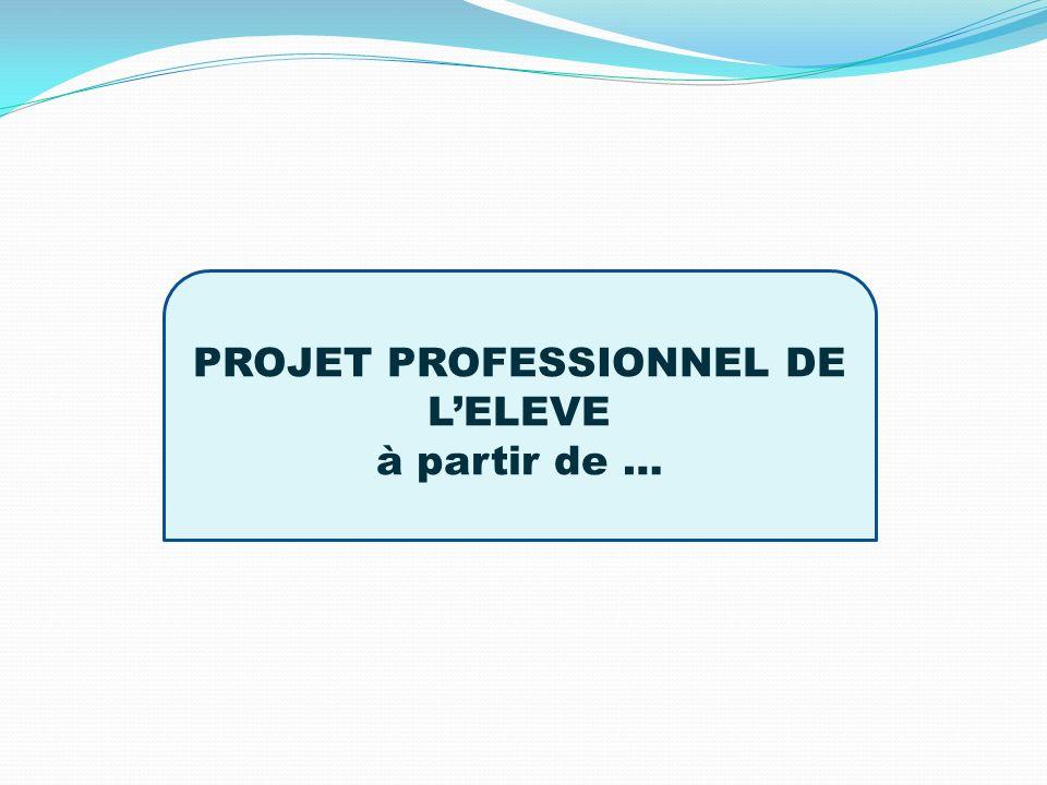 PROJET PROFESSIONNEL DE LELEVE à partir de …