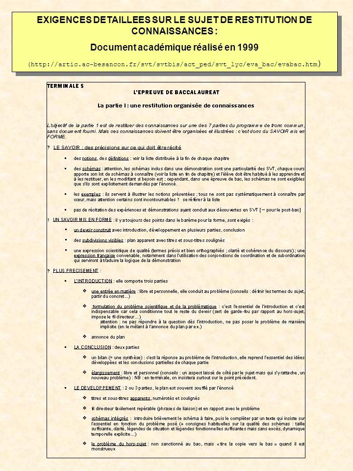 EXIGENCES DETAILLEES SUR LE SUJET DE RESTITUTION DE CONNAISSANCES : Document académique réalisé en 1999 (http://artic.ac-besancon.fr/svt/svtbis/act_pe