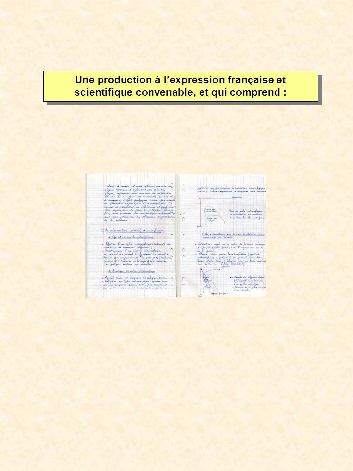 Une production à lexpression française et scientifique convenable, et qui comprend :
