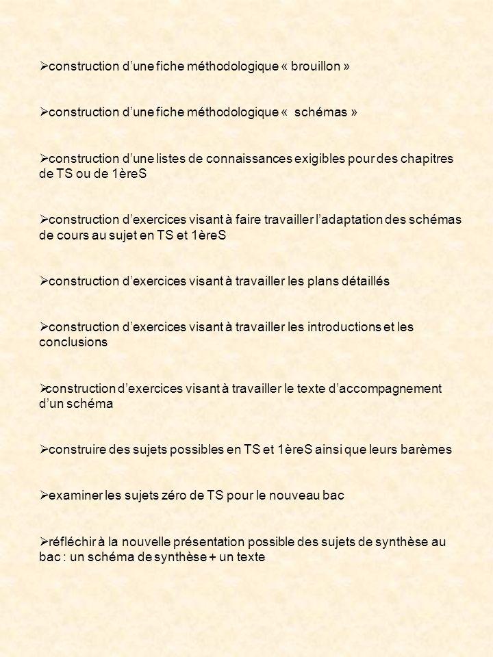 construction dune fiche méthodologique « brouillon » construction dune fiche méthodologique « schémas » construction dune listes de connaissances exig